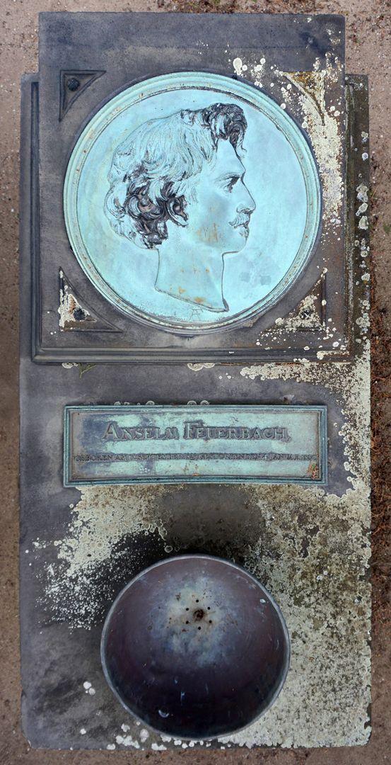 Anselm Feuerbach Grabstätte Ansicht von oben