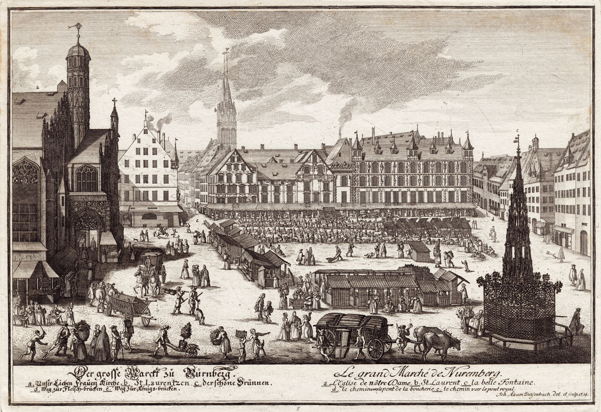 The Great Market in Nuremberg General view
