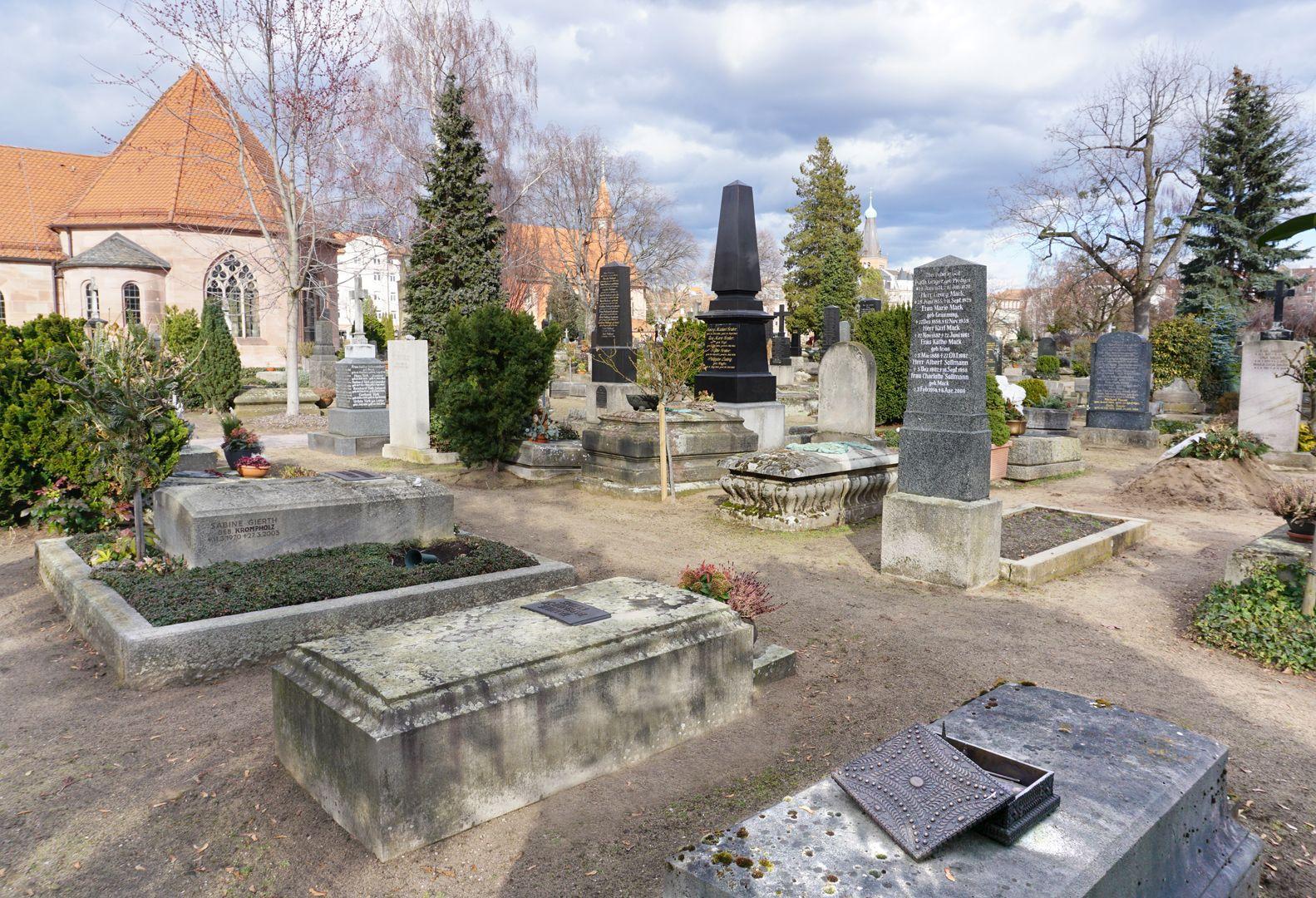 Johannis Cemetery Gravesite II B 15 Location in the burial ground