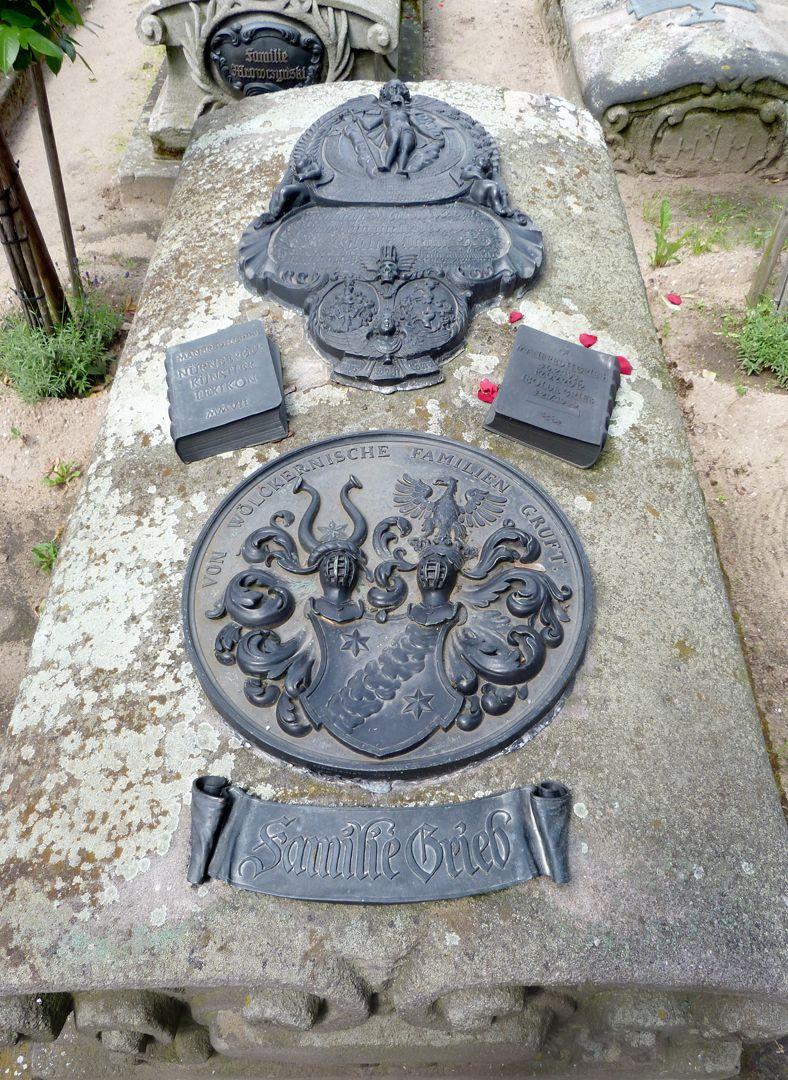 Manfred Grieb gravesite
