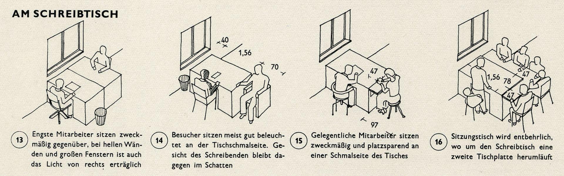 WOHNRÄUME / SITZORDNUNG Am Schreibtisch