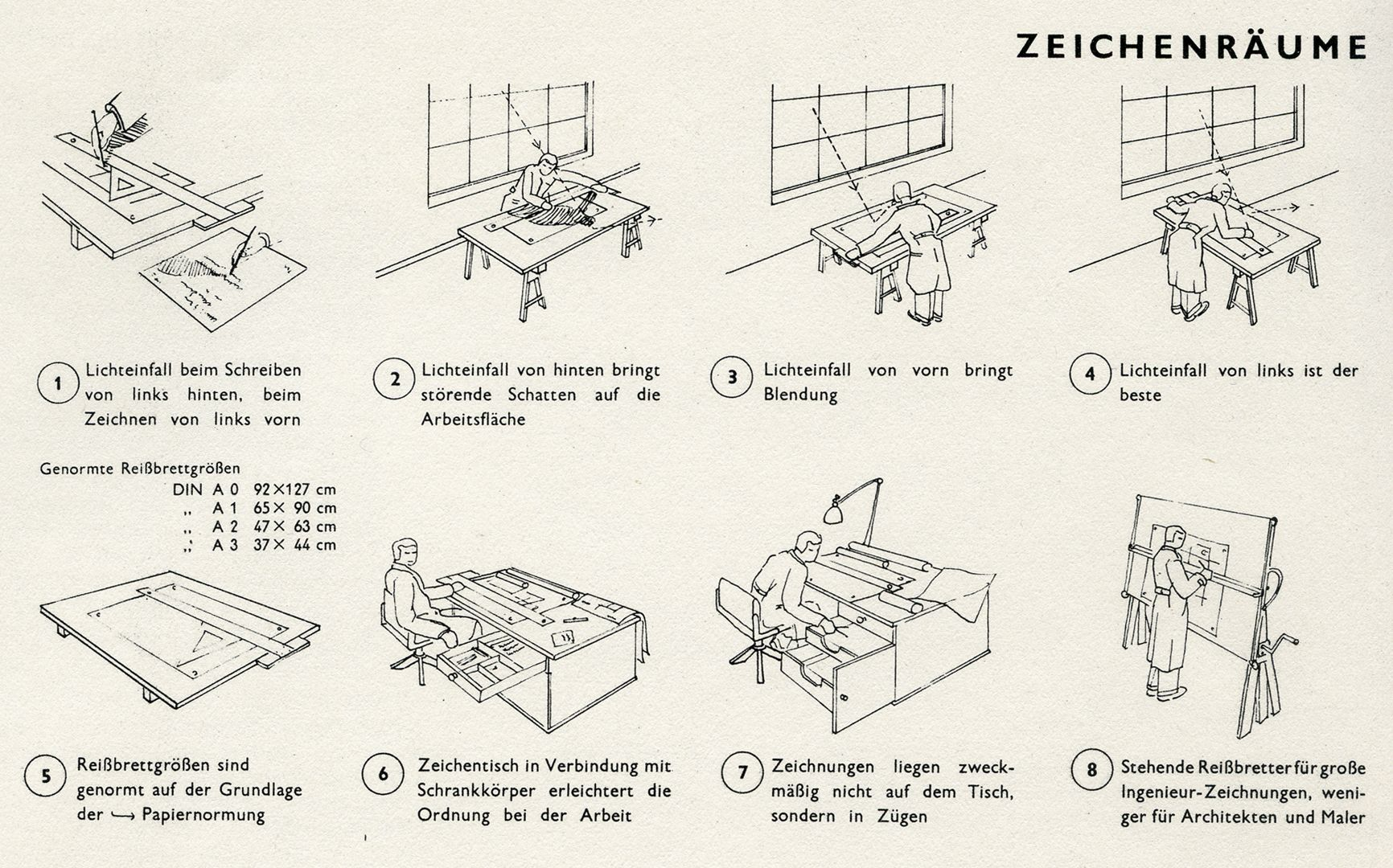 DRAWING SPACES incoming light and types of drawing desks