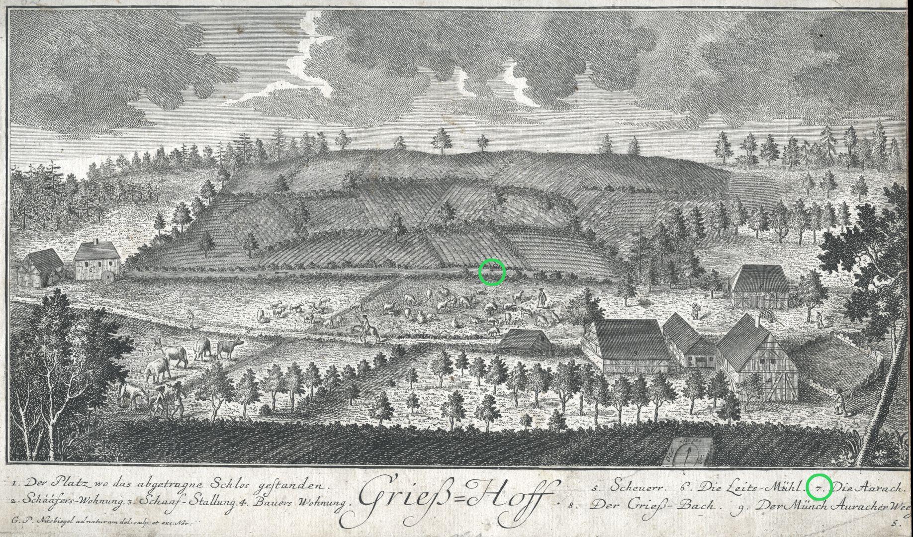 Grieß=Hoff  (Griess farm) River Aurach