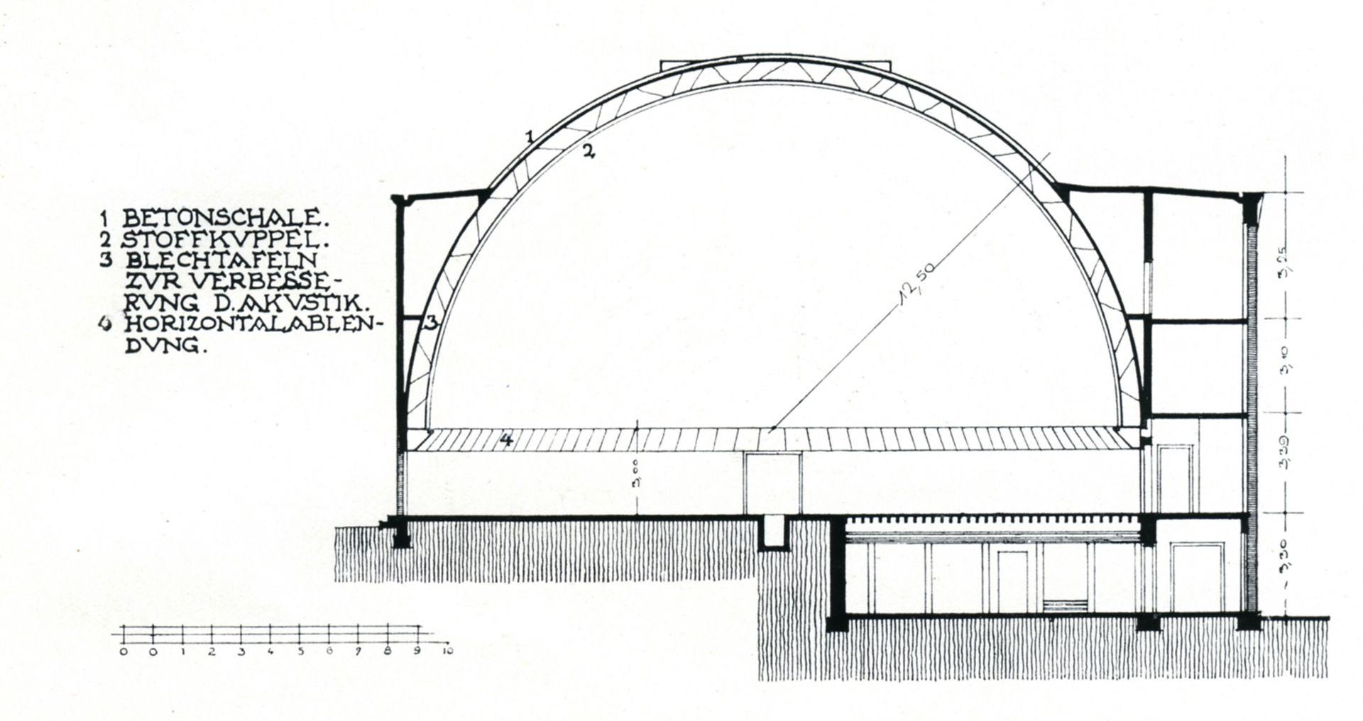 """Planetarium Vertical section north-south, / photo from: """"Otto Ernst Schweizer"""", F. E. Hübsch Verlag"""
