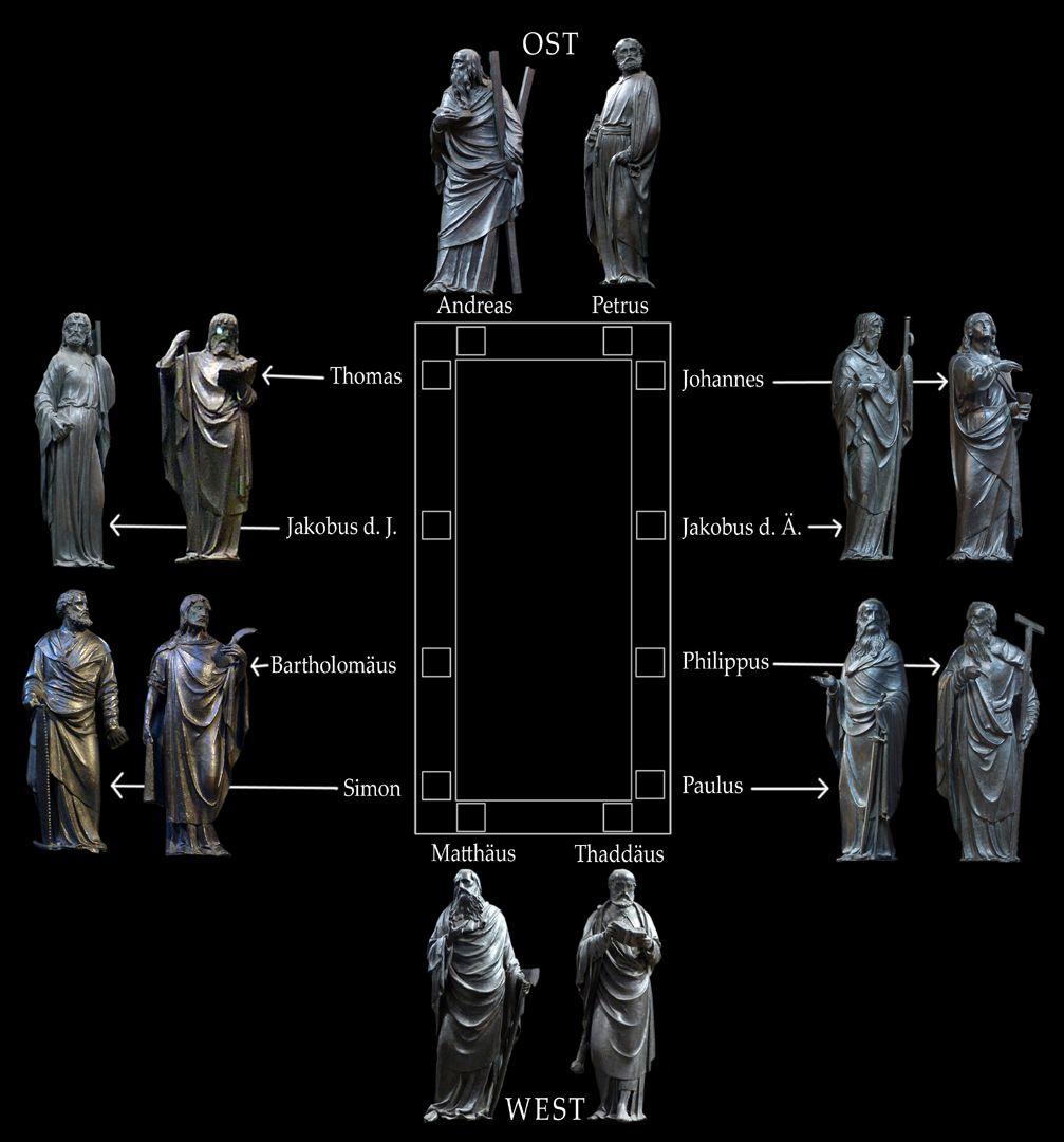 St. Sebaldus Tomb Verteilung der Apostel