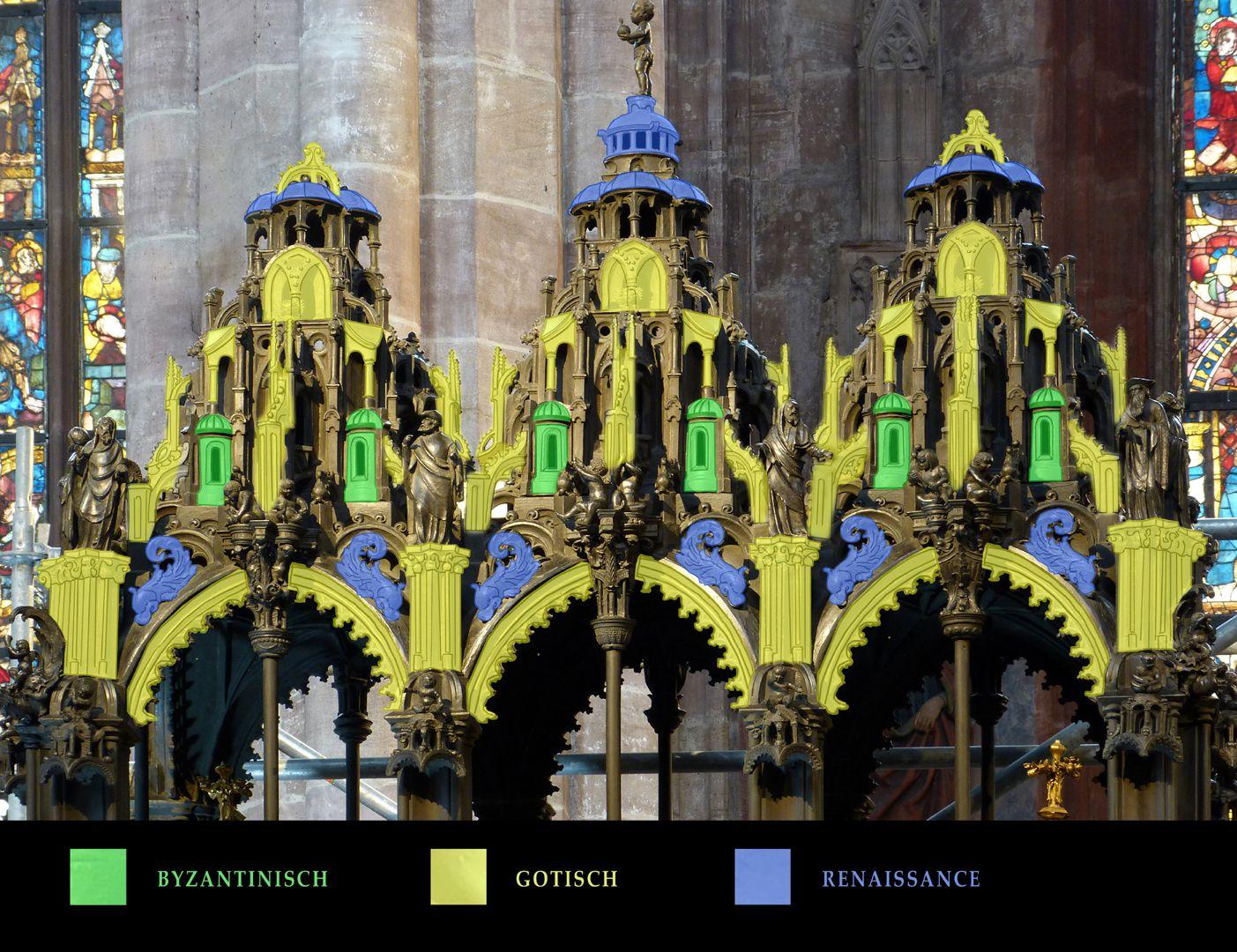 St. Sebaldus Tomb farbige Unterscheidung der Stile